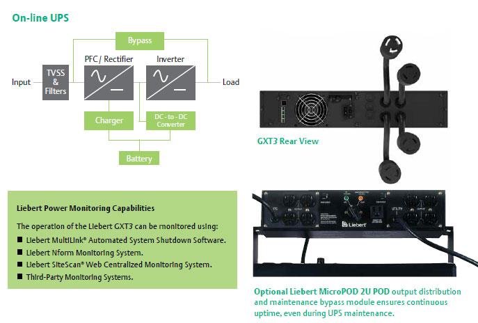 Liebert GXT3 at FiberOptic Resale Corp